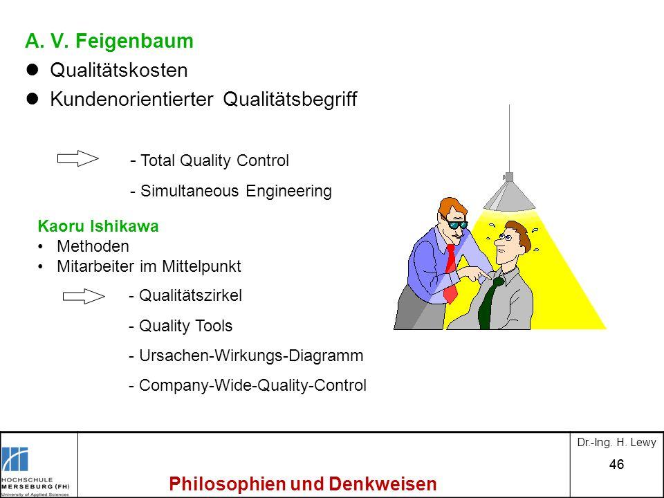 46 Philosophien und Denkweisen A. V. Feigenbaum Qualitätskosten Kundenorientierter Qualitätsbegriff - Total Quality Control - Simultaneous Engineering