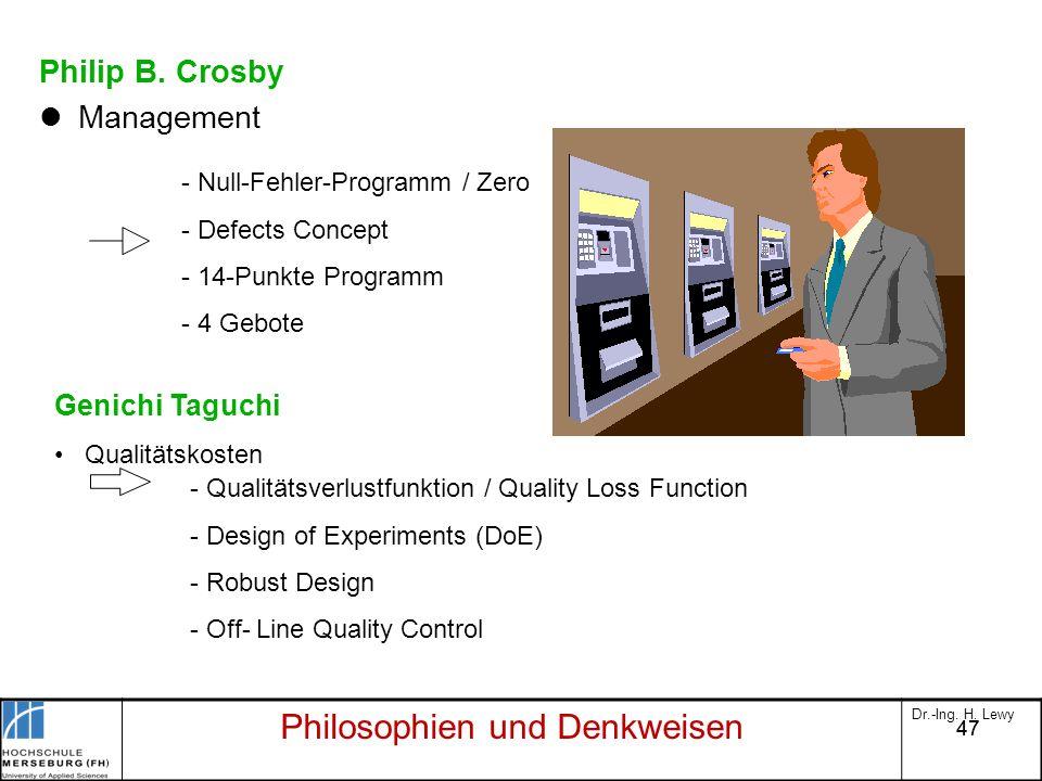47 Philip B. Crosby Management - Null-Fehler-Programm / Zero - Defects Concept - 14-Punkte Programm - 4 Gebote Genichi Taguchi Qualitätskosten - Quali