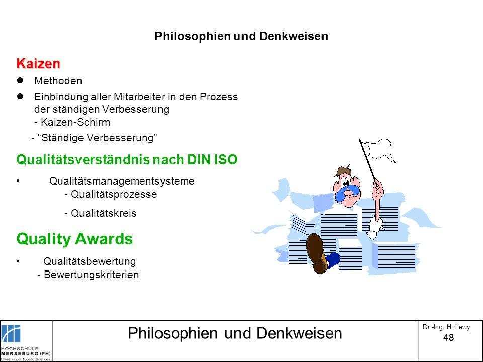 48 Philosophien und Denkweisen Kaizen Methoden Einbindung aller Mitarbeiter in den Prozess der ständigen Verbesserung - Kaizen-Schirm - Ständige Verbe
