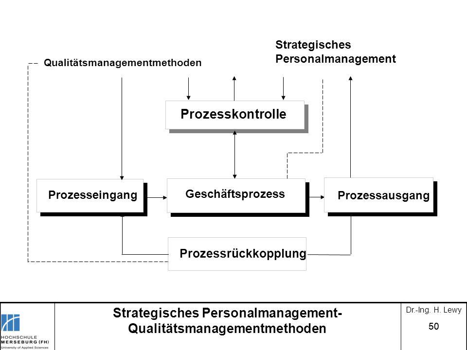 50 Prozesskontrolle Geschäftsprozess Prozesseingang Prozessausgang Prozessrückkopplung Qualitätsmanagementmethoden Strategisches Personalmanagement St