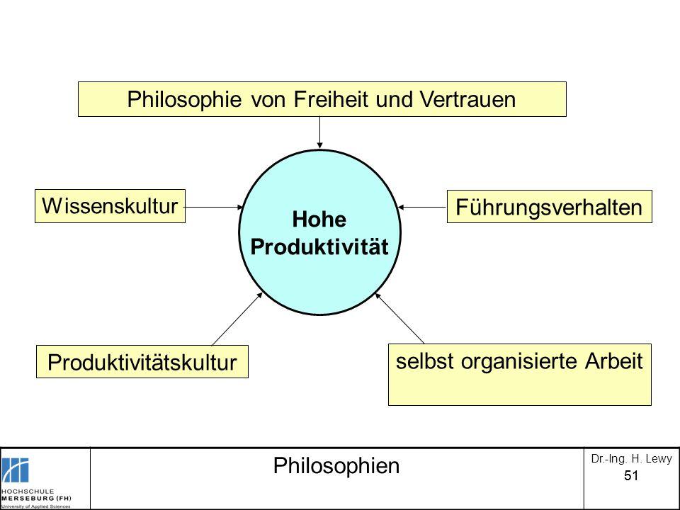 51 Hohe Produktivität Philosophie von Freiheit und Vertrauen Wissenskultur Produktivitätskultur Führungsverhalten selbst organisierte Arbeit Philosoph