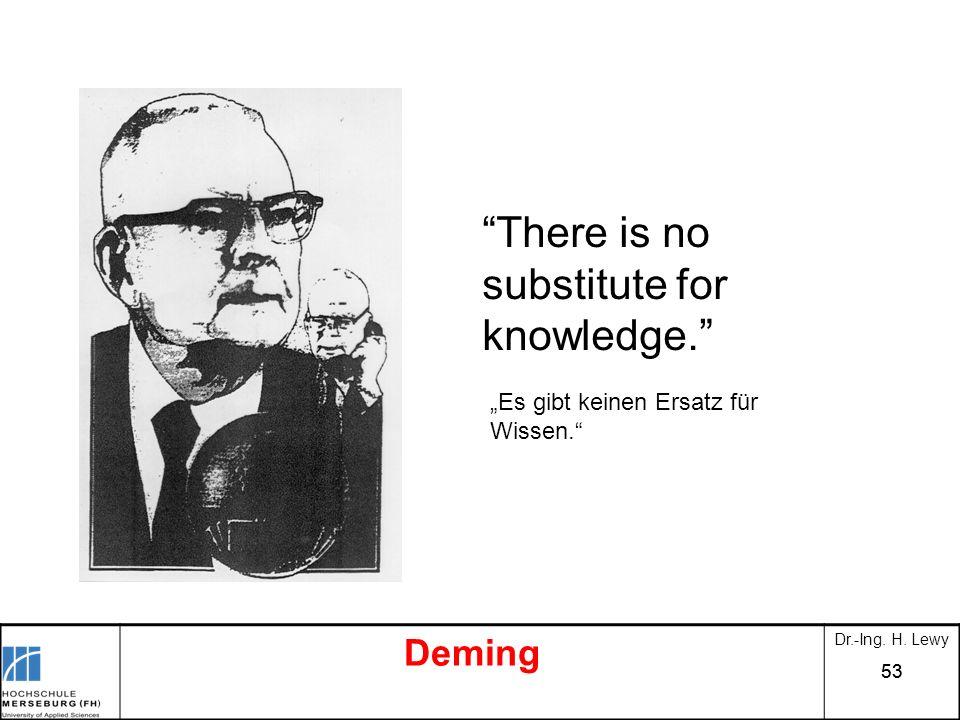 53 There is no substitute for knowledge. Deming Dr.-Ing. H. Lewy Es gibt keinen Ersatz für Wissen.
