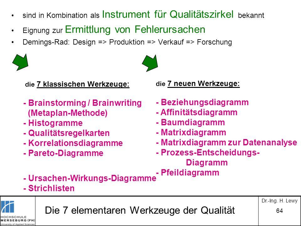 64 Die 7 elementaren Werkzeuge der Qualität sind in Kombination als Instrument für Qualitätszirkel bekannt Eignung zur Ermittlung von Fehlerursachen D