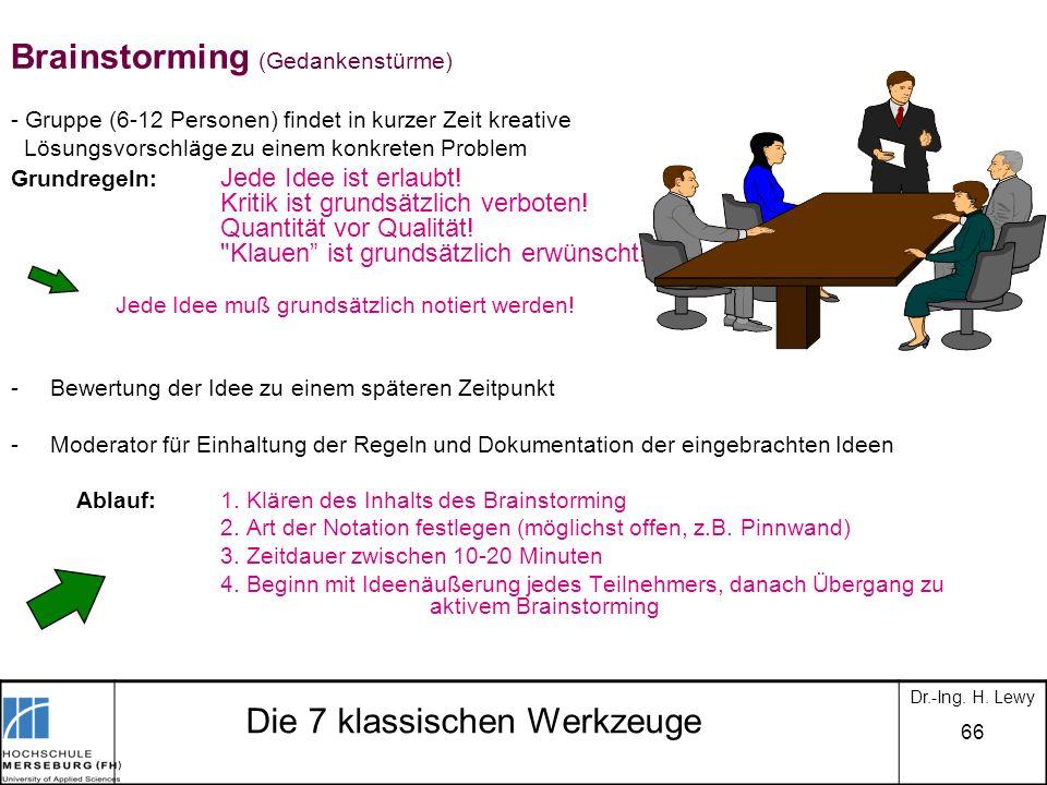 66 Die 7 klassischen Werkzeuge Brainstorming (Gedankenstürme) - Gruppe (6-12 Personen) findet in kurzer Zeit kreative Lösungsvorschläge zu einem konkr