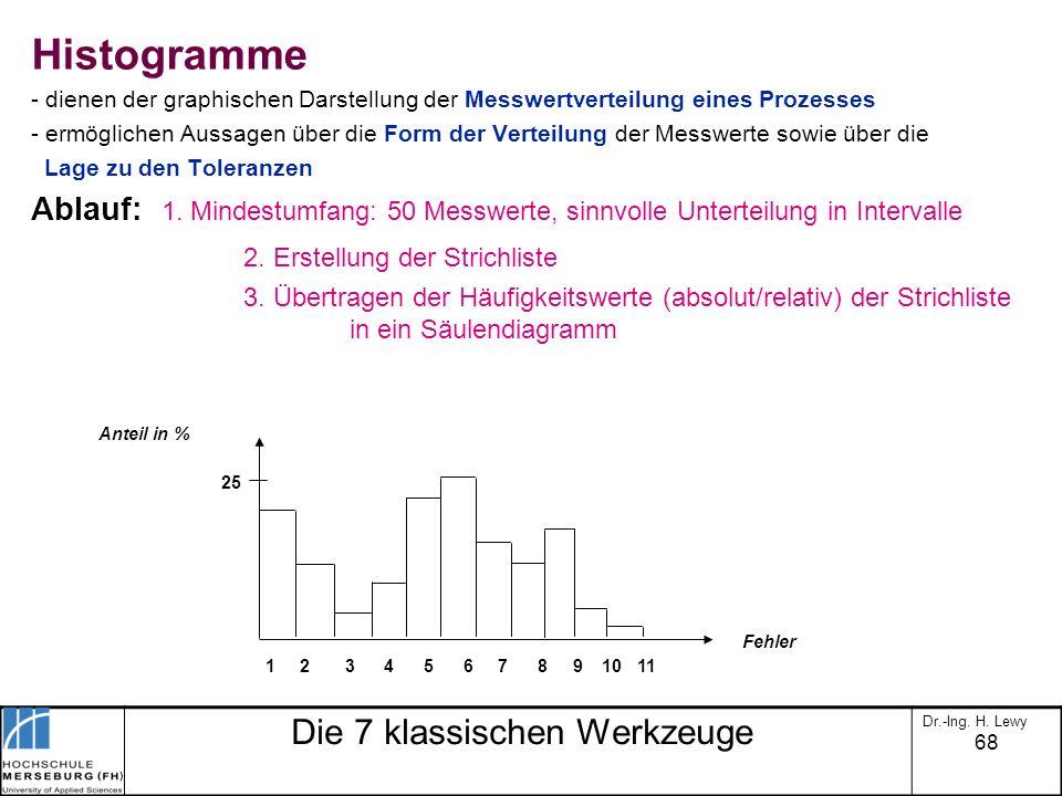 68 Die 7 klassischen Werkzeuge Histogramme - dienen der graphischen Darstellung der Messwertverteilung eines Prozesses - ermöglichen Aussagen über die