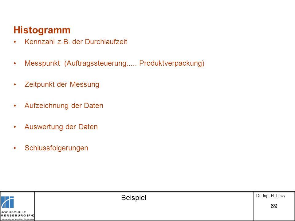 69 Beispiel Histogramm Kennzahl z.B. der Durchlaufzeit Messpunkt (Auftragssteuerung..... Produktverpackung) Zeitpunkt der Messung Aufzeichnung der Dat