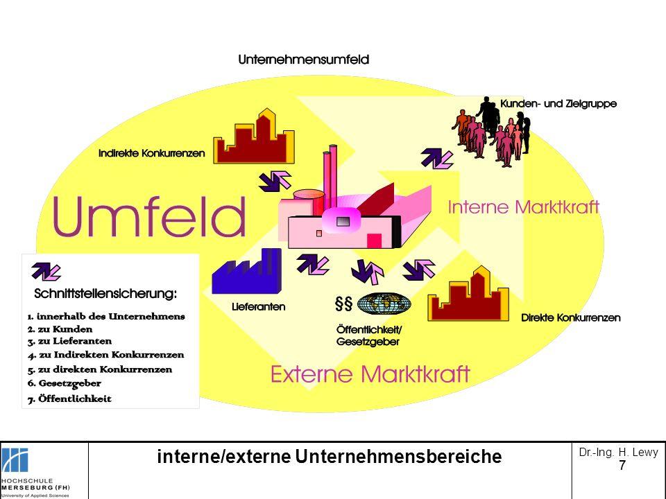 77 interne/externe Unternehmensbereiche Dr.-Ing. H. Lewy