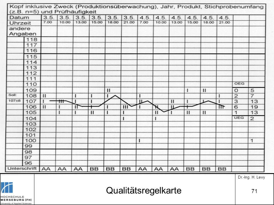 71 Qualitätsregelkarte Dr.-Ing. H. Lewy