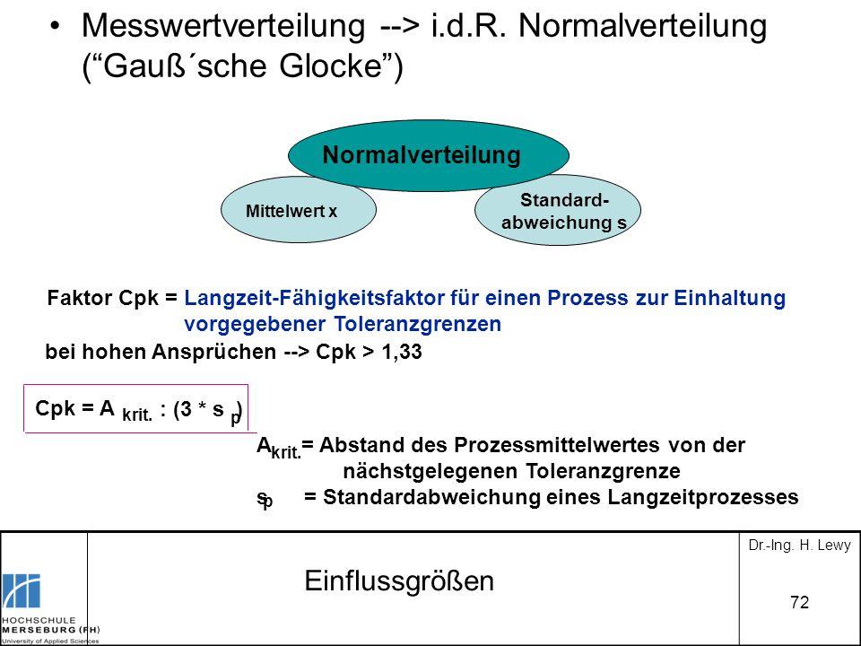 72 Einflussgrößen Messwertverteilung --> i.d.R. Normalverteilung (Gauß´sche Glocke) Mittelwert x Standard- abweichung s Normalverteilung Faktor Cpk =