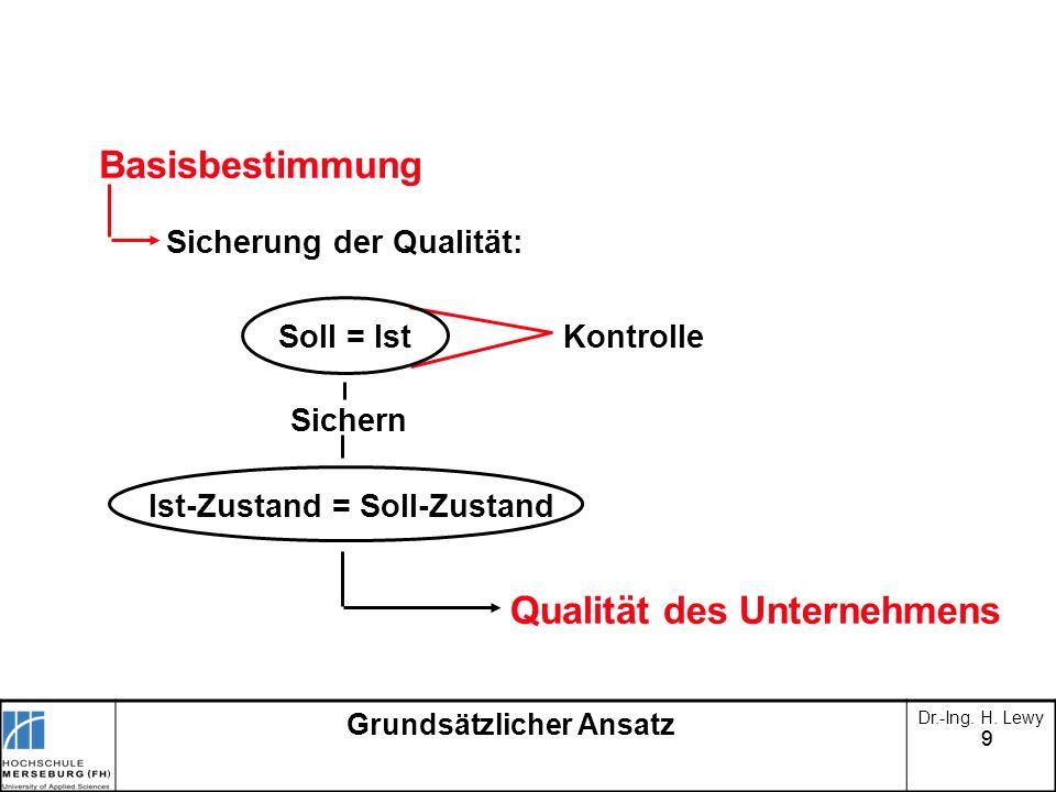 99 Grundsätzlicher Ansatz Dr.-Ing. H. Lewy Basisbestimmung Sicherung der Qualität: KontrolleSoll = Ist Ist-Zustand = Soll-Zustand Sichern Qualität des