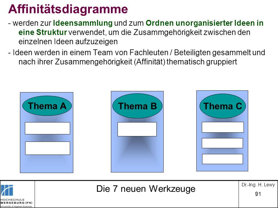 91 Die 7 neuen Werkzeuge Affinitätsdiagramme - werden zur Ideensammlung und zum Ordnen unorganisierter Ideen in eine Struktur verwendet, um die Zusamm