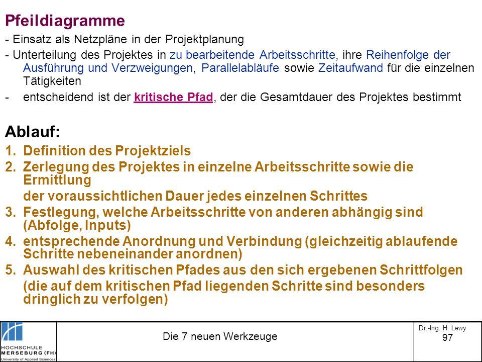 97 Die 7 neuen Werkzeuge Pfeildiagramme - Einsatz als Netzpläne in der Projektplanung - Unterteilung des Projektes in zu bearbeitende Arbeitsschritte,
