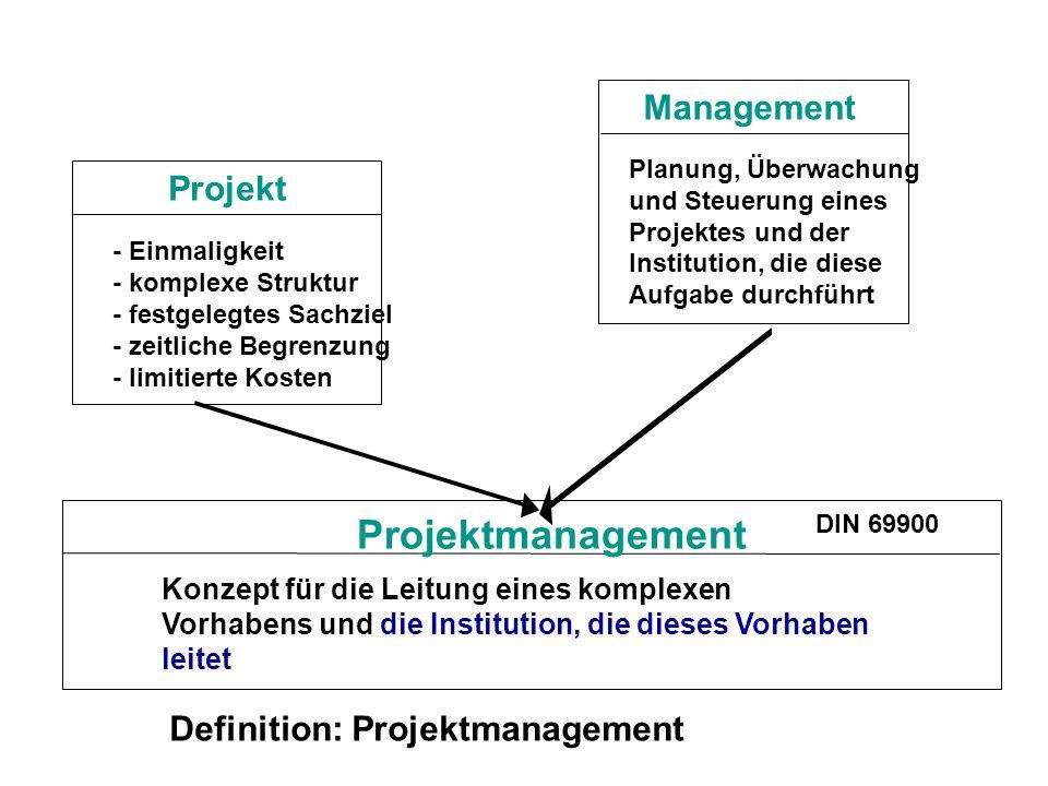 Definition: Projektmanagement - Einmaligkeit - komplexe Struktur - festgelegtes Sachziel - zeitliche Begrenzung - limitierte Kosten Projekt Planung, Ü