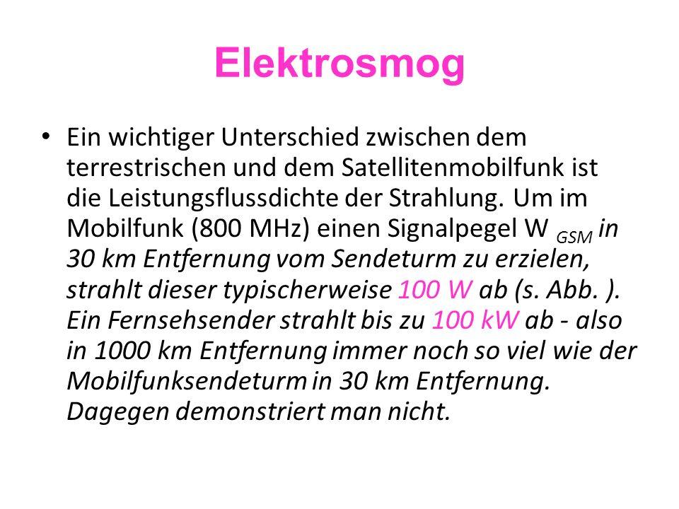 Elektrosmog Ein z.B.