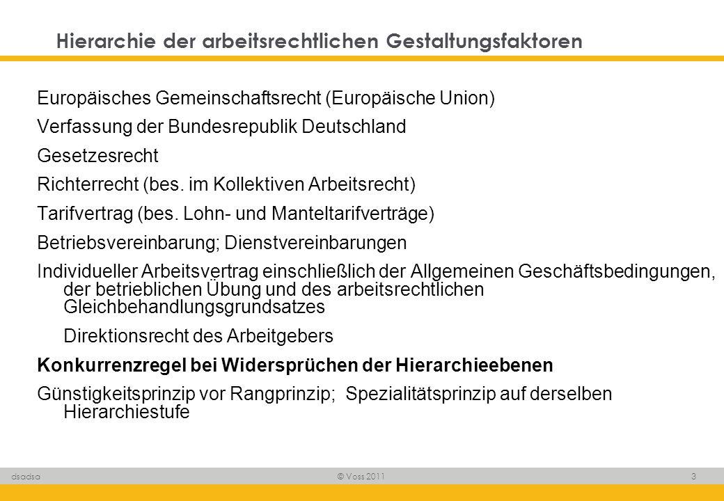 © Voss 2011 3 dsadsa Hierarchie der arbeitsrechtlichen Gestaltungsfaktoren Europäisches Gemeinschaftsrecht (Europäische Union) Verfassung der Bundesre