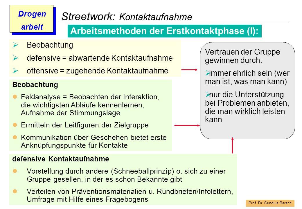 Prof. Dr. Gundula Barsch Drogen arbeit Streetwork: Kontaktaufnahme Beobachtung defensive = abwartende Kontaktaufnahme offensive = zugehende Kontaktauf
