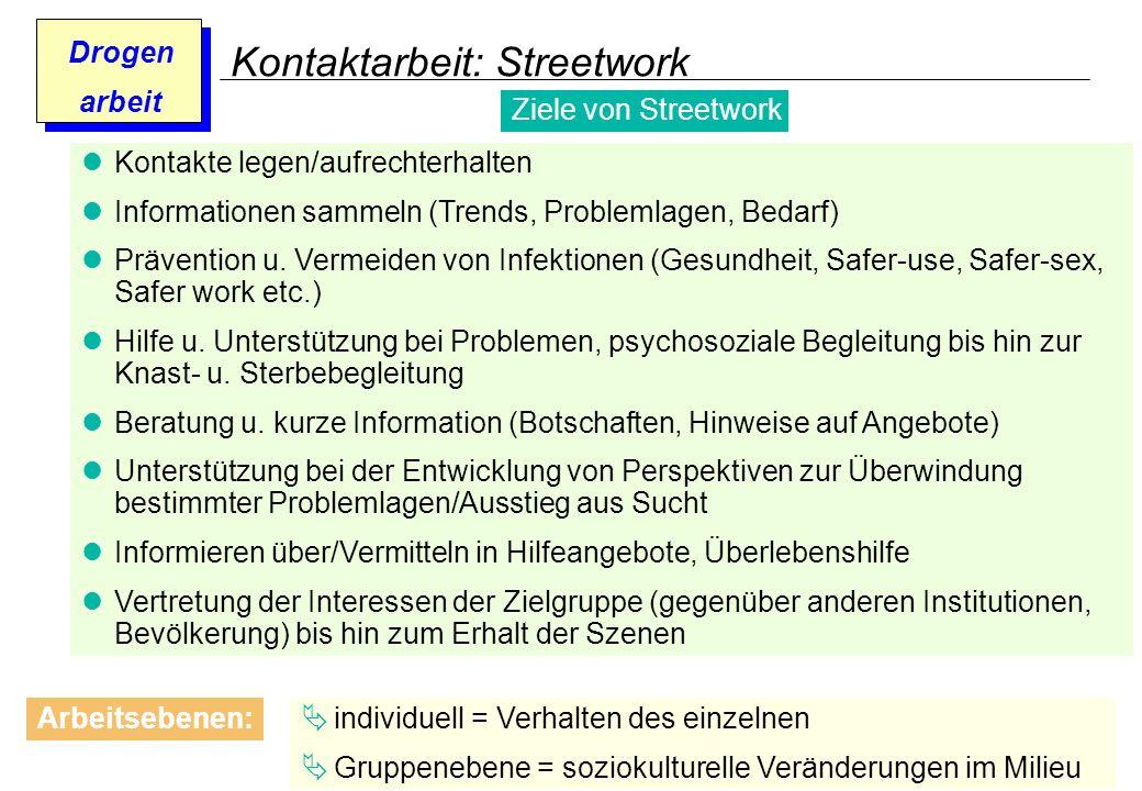Prof. Dr. Gundula Barsch Drogen arbeit Kontaktarbeit: Streetwork individuell = Verhalten des einzelnen Gruppenebene = soziokulturelle Veränderungen im
