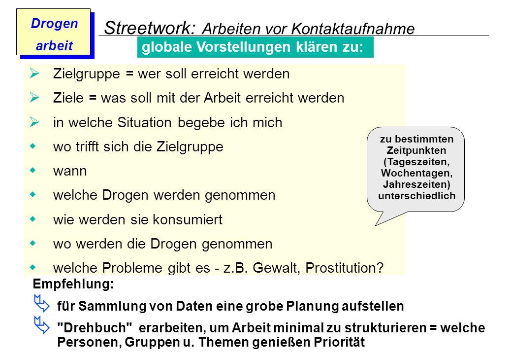 Prof. Dr. Gundula Barsch Drogen arbeit Streetwork: Arbeiten vor Kontaktaufnahme globale Vorstellungen klären zu: Zielgruppe = wer soll erreicht werden
