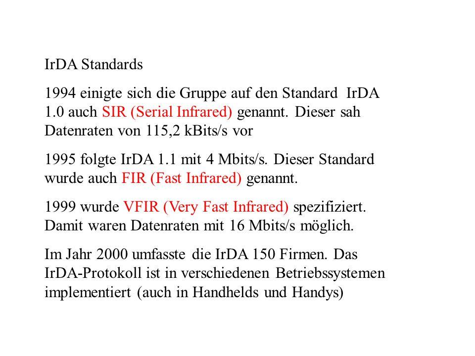 IrDA Standards 1994 einigte sich die Gruppe auf den Standard IrDA 1.0 auch SIR (Serial Infrared) genannt.