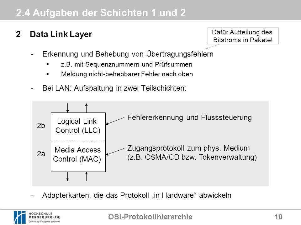 OSI-Protokollhierarchie10 2.4 Aufgaben der Schichten 1 und 2 2 Data Link Layer -Erkennung und Behebung von Übertragungsfehlern z.B. mit Sequenznummern