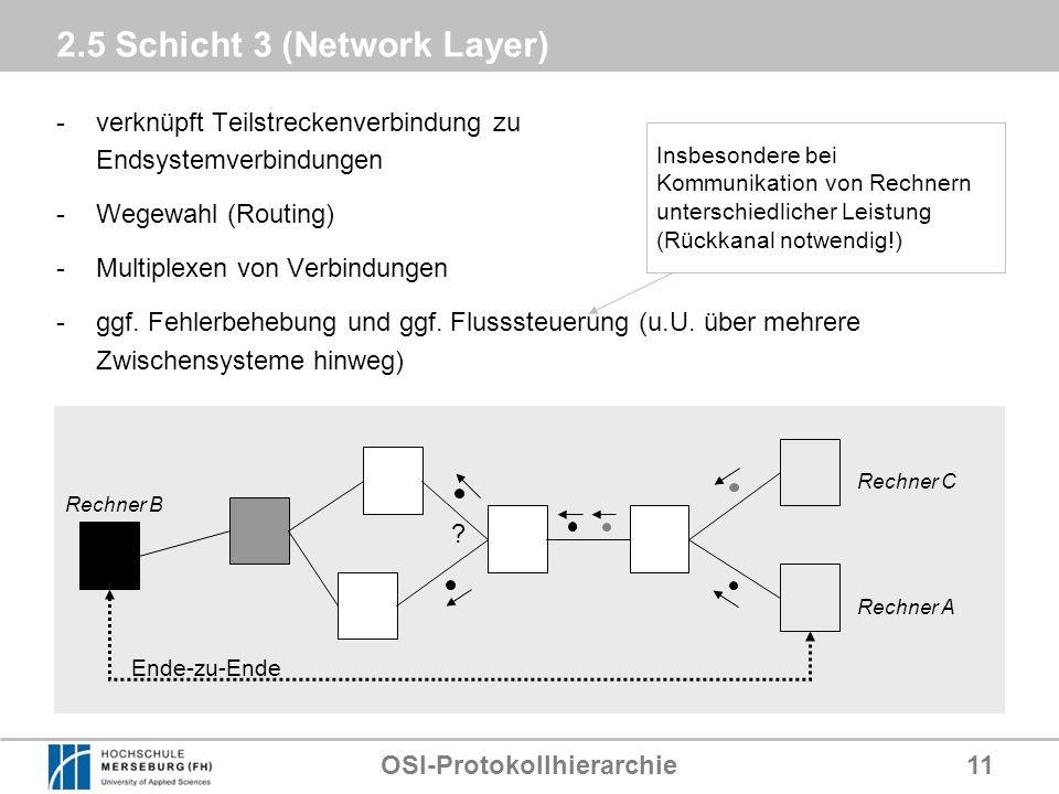 OSI-Protokollhierarchie11 2.5 Schicht 3 (Network Layer) -verknüpft Teilstreckenverbindung zu Endsystemverbindungen -Wegewahl (Routing) -Multiplexen vo