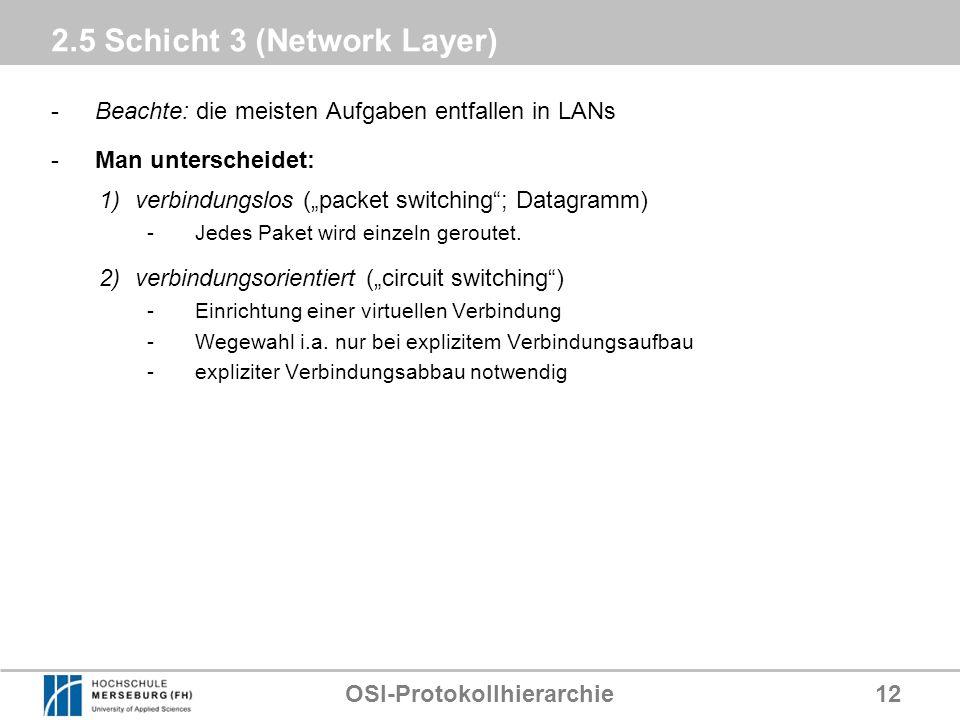 OSI-Protokollhierarchie12 2.5 Schicht 3 (Network Layer) -Beachte: die meisten Aufgaben entfallen in LANs -Man unterscheidet: 1)verbindungslos (packet