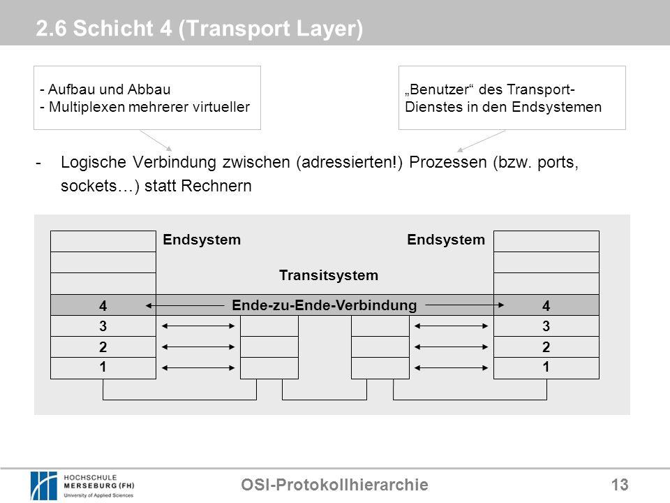 OSI-Protokollhierarchie13 2.6 Schicht 4 (Transport Layer) -Logische Verbindung zwischen (adressierten!) Prozessen (bzw. ports, sockets…) statt Rechner