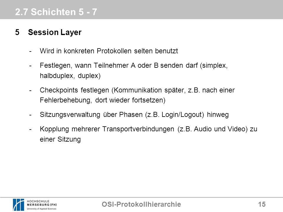 OSI-Protokollhierarchie15 2.7 Schichten 5 - 7 5Session Layer -Wird in konkreten Protokollen selten benutzt -Festlegen, wann Teilnehmer A oder B senden
