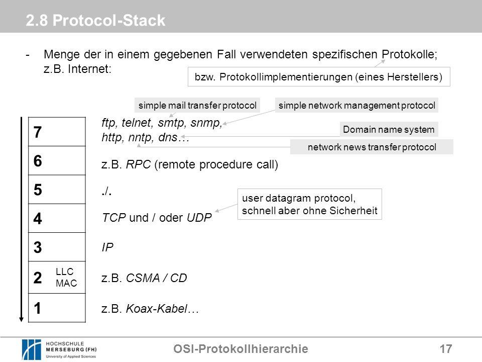 OSI-Protokollhierarchie17 2.8 Protocol-Stack -Menge der in einem gegebenen Fall verwendeten spezifischen Protokolle; z.B. Internet: bzw. Protokollimpl