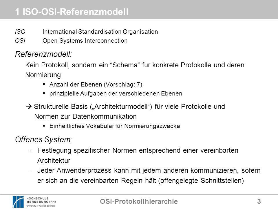 OSI-Protokollhierarchie14 2.6 Schicht 4 (Transport Layer) -Reihenfolgeerhaltende, sichere Ende-zu-Ende-Verbindung -Flusssteuerung (flow control), z.B.