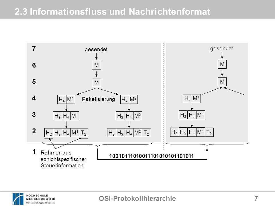 OSI-Protokollhierarchie8 2.3 Informationsfluss und Nachrichtenformat -Header H i und Trailer T i der Schicht i Prüfbits, Sequenzzähler und andere Verwaltungsdaten hinzufügen bzw.