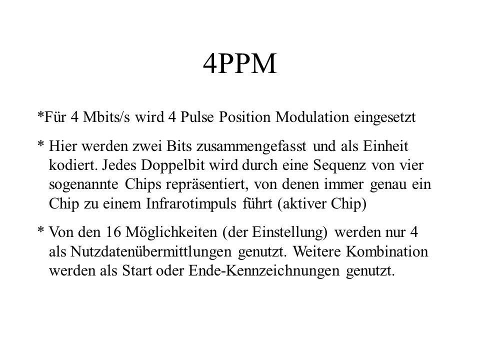 4PPM *Für 4 Mbits/s wird 4 Pulse Position Modulation eingesetzt * Hier werden zwei Bits zusammengefasst und als Einheit kodiert.