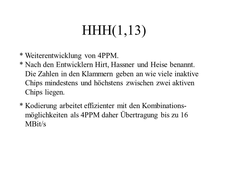 HHH(1,13) * Weiterentwicklung von 4PPM. * Nach den Entwicklern Hirt, Hassner und Heise benannt.