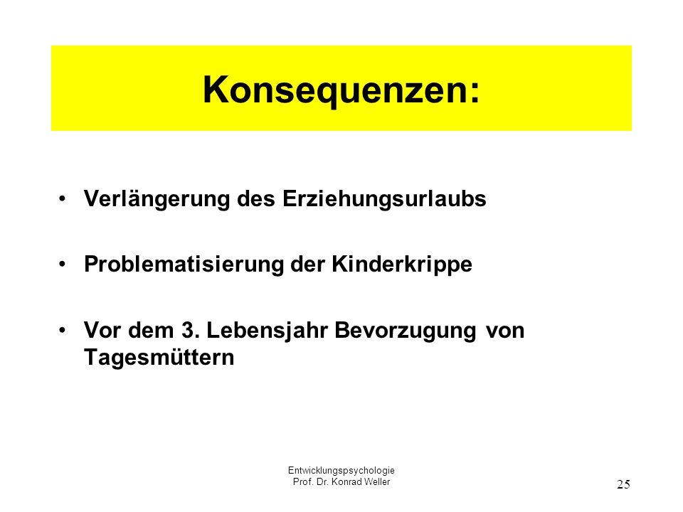 Entwicklungspsychologie Prof. Dr. Konrad Weller 25 Konsequenzen: Verlängerung des Erziehungsurlaubs Problematisierung der Kinderkrippe Vor dem 3. Lebe