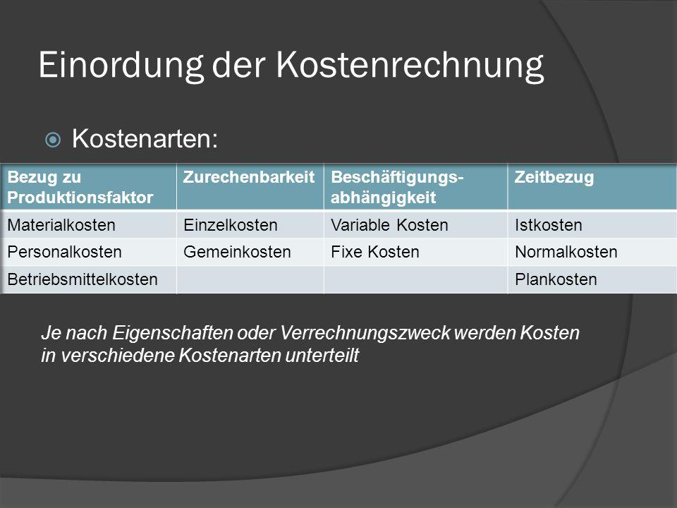 Verwaltungsgemeinkosten