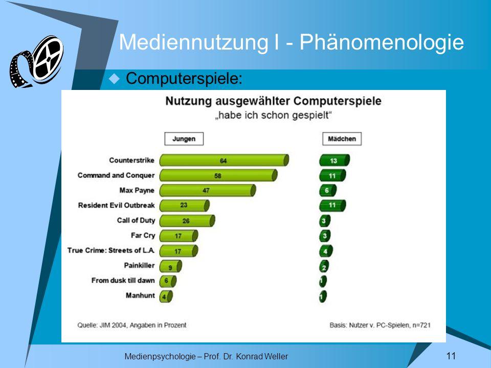 Medienpsychologie – Prof. Dr. Konrad Weller 11 Mediennutzung I - Phänomenologie Computerspiele: