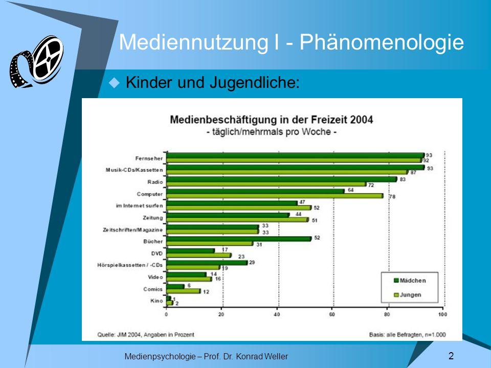 Medienpsychologie – Prof. Dr. Konrad Weller 2 Mediennutzung I - Phänomenologie Kinder und Jugendliche: