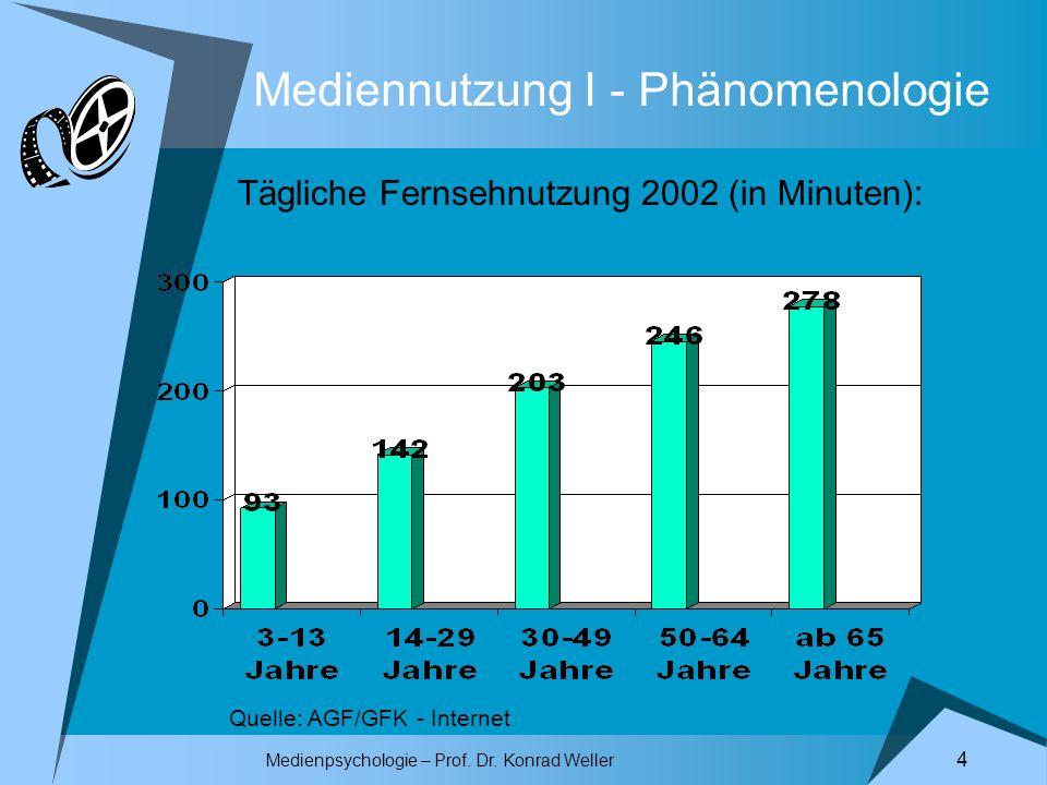 Medienpsychologie – Prof. Dr. Konrad Weller 4 Mediennutzung I - Phänomenologie Tägliche Fernsehnutzung 2002 (in Minuten): Quelle: AGF/GFK - Internet