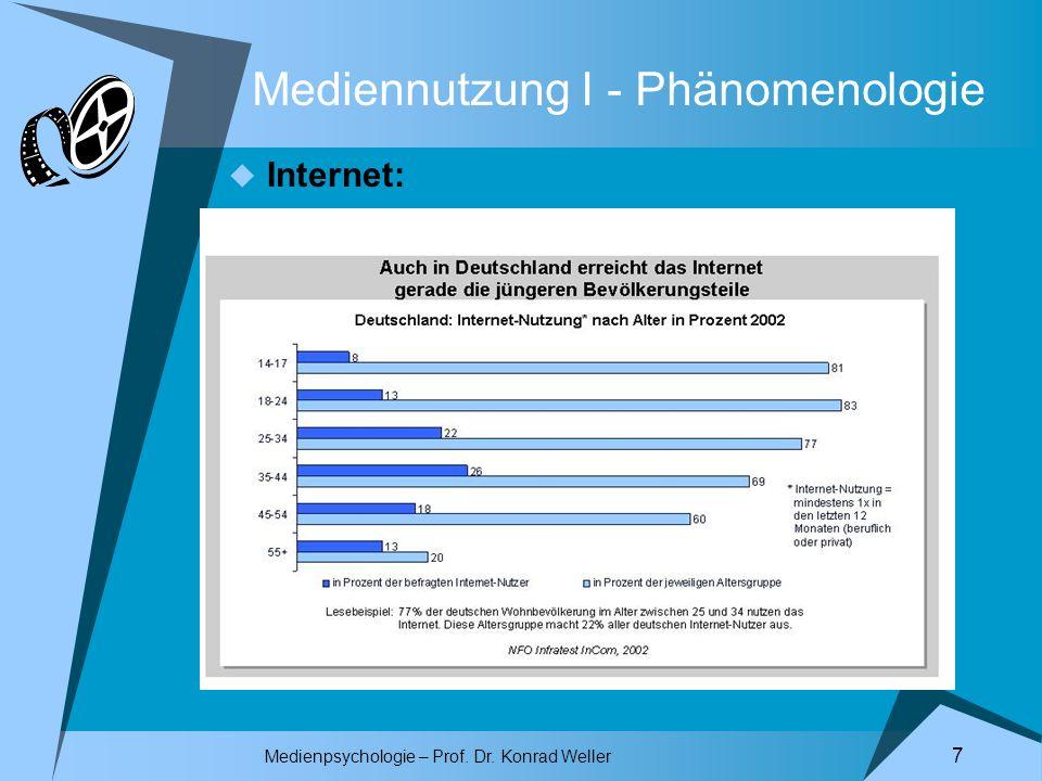 Medienpsychologie – Prof. Dr. Konrad Weller 7 Mediennutzung I - Phänomenologie Internet:
