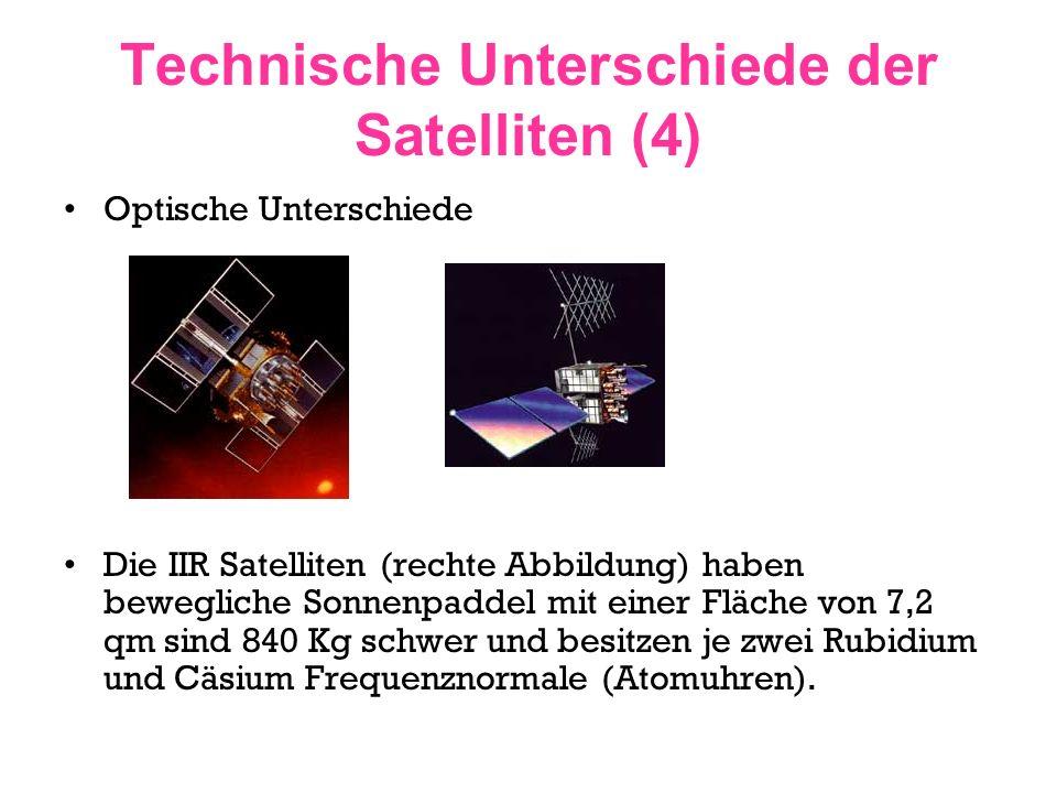Technische Unterschiede der Satelliten (4) Optische Unterschiede Die IIR Satelliten (rechte Abbildung) haben bewegliche Sonnenpaddel mit einer Fläche