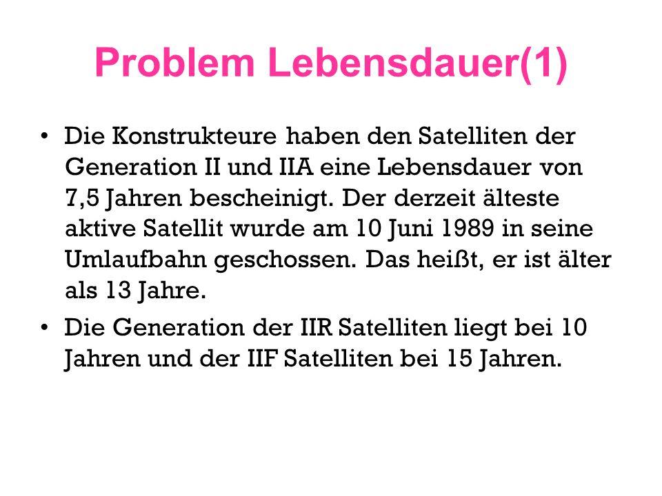 Problem Lebensdauer(1) Die Konstrukteure haben den Satelliten der Generation II und IIA eine Lebensdauer von 7,5 Jahren bescheinigt. Der derzeit ältes