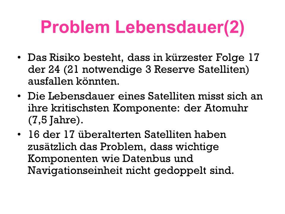 Problem Lebensdauer(2) Das Risiko besteht, dass in kürzester Folge 17 der 24 (21 notwendige 3 Reserve Satelliten) ausfallen könnten. Die Lebensdauer e
