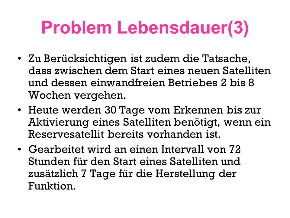 Problem Lebensdauer(3) Zu Berücksichtigen ist zudem die Tatsache, dass zwischen dem Start eines neuen Satelliten und dessen einwandfreien Betriebes 2