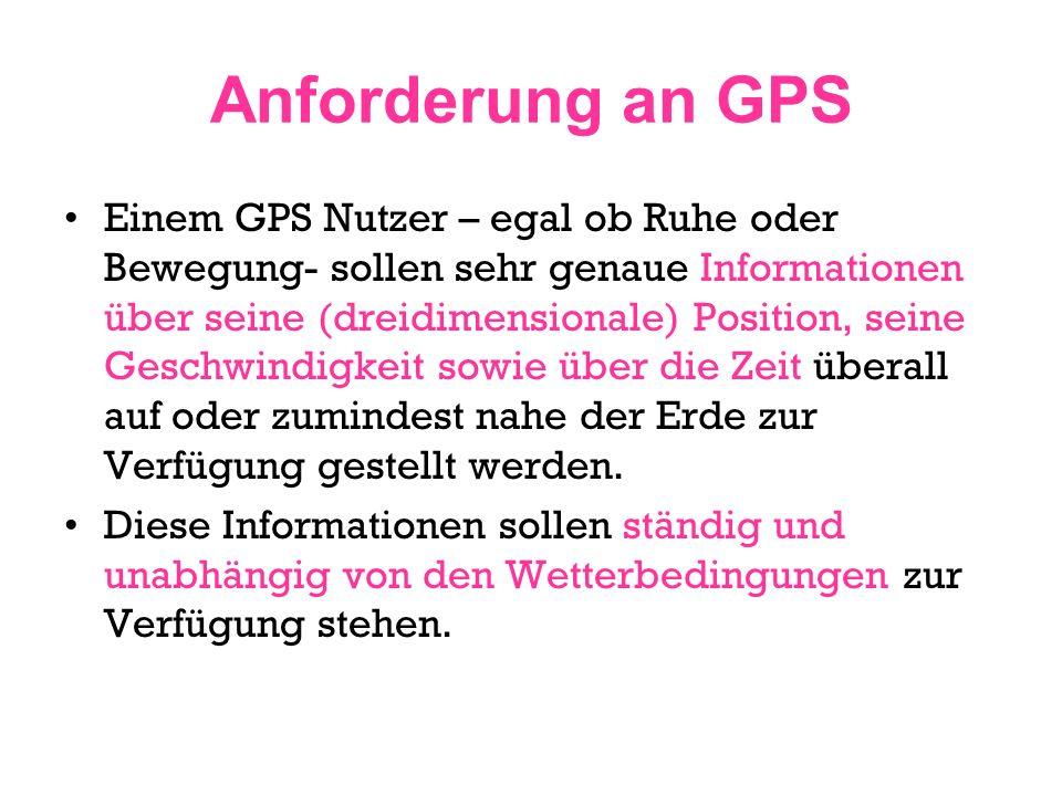 Anforderung an GPS Einem GPS Nutzer – egal ob Ruhe oder Bewegung- sollen sehr genaue Informationen über seine (dreidimensionale) Position, seine Gesch