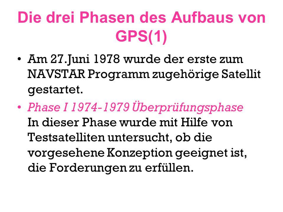 Die drei Phasen des Aufbaus von GPS(1) Am 27.Juni 1978 wurde der erste zum NAVSTAR Programm zugehörige Satellit gestartet. Phase I 1974-1979 Überprüfu