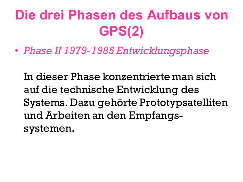 Die drei Phasen des Aufbaus von GPS(2) Phase II 1979-1985 Entwicklungsphase In dieser Phase konzentrierte man sich auf die technische Entwicklung des
