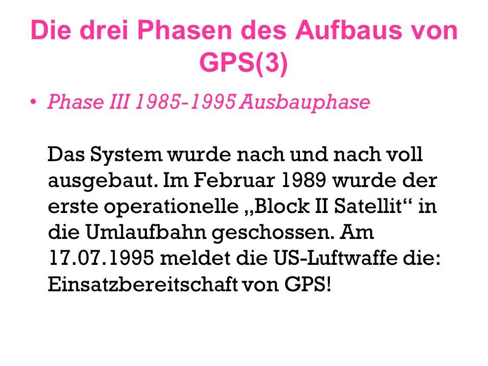 Die drei Phasen des Aufbaus von GPS(3) Phase III 1985-1995 Ausbauphase Das System wurde nach und nach voll ausgebaut. Im Februar 1989 wurde der erste