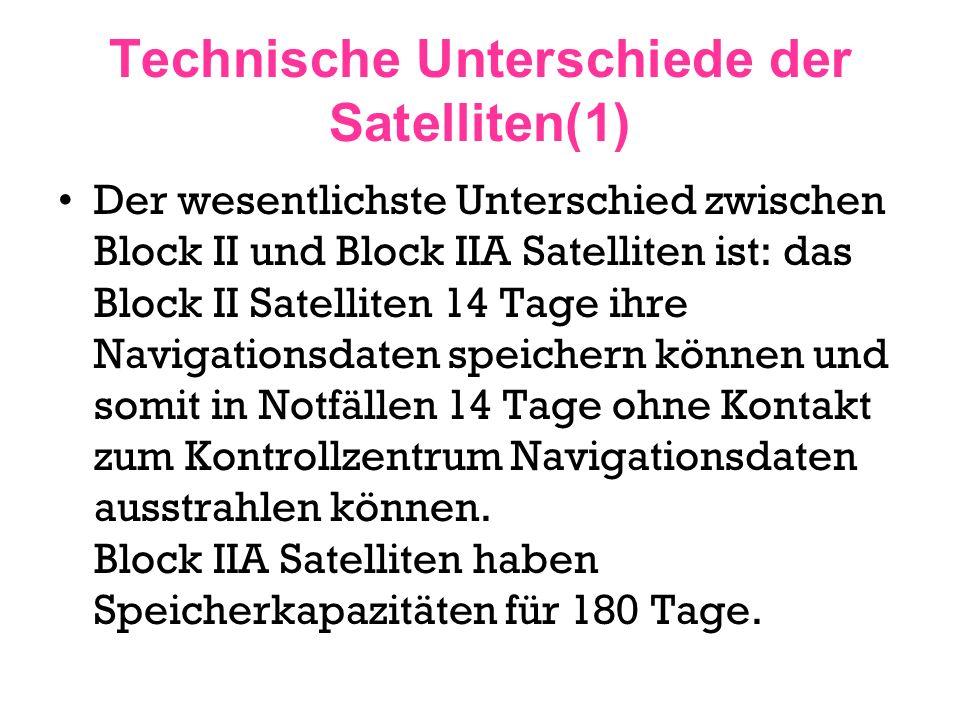 Technische Unterschiede der Satelliten (2) Block IIR Satelliten unterscheiden in folgenden wesentlichen Punkten 1.Zwei Atomuhren sind ständig in Betrieb.