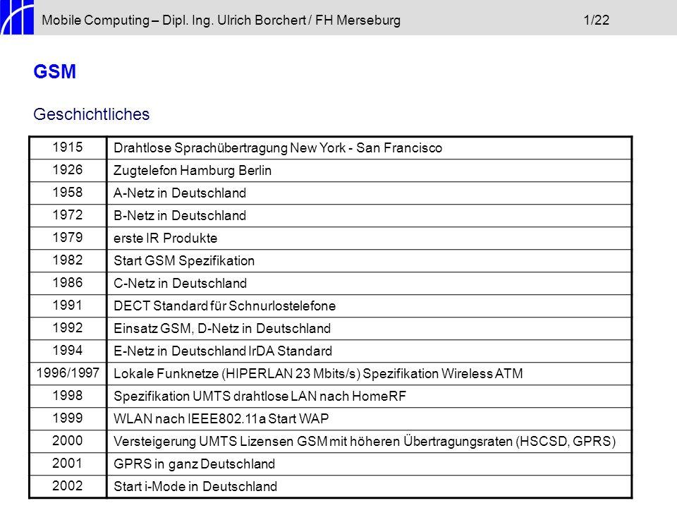 Mobile Computing – Dipl. Ing. Ulrich Borchert / FH Merseburg1/22 GSM Geschichtliches 1915Drahtlose Sprachübertragung New York - San Francisco 1926Zugt
