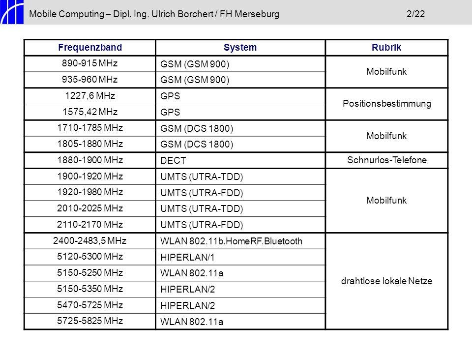 Mobile Computing – Dipl. Ing. Ulrich Borchert / FH Merseburg2/22 FrequenzbandSystemRubrik 890-915 MHz GSM (GSM 900) Mobilfunk 935-960 MHz GSM (GSM 900